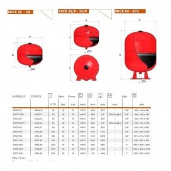 Erce 35 Vaso Espansione Membrana Fissa 35Lt 10Bar ELBA102L31