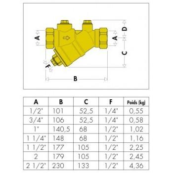 """125L stabilizzatore  AUTOFLOW ø3/4"""" 0,7m3/h CAL125151 L70"""