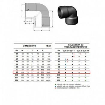 21.11 Gomito 90° In Pe100 ø90 Pn25 elettrosaldabile 2111250090AA - A saldare per tubi PED/PEHD