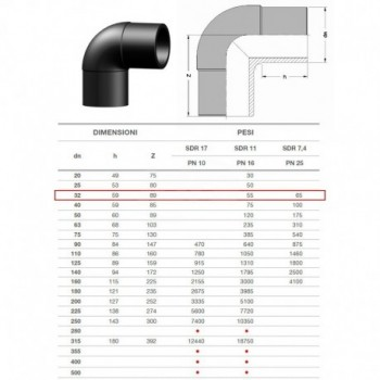20.10 Gomito 90° In Pe100 Sdr11 ø32Mm Pn16 2010160032 - A saldare per tubi PED/PEHD