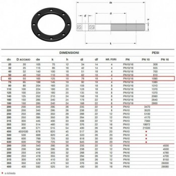 20.49 Flangia Acciaio ø63 Pn10/16 2049100063 - A saldare per tubi PED/PEHD