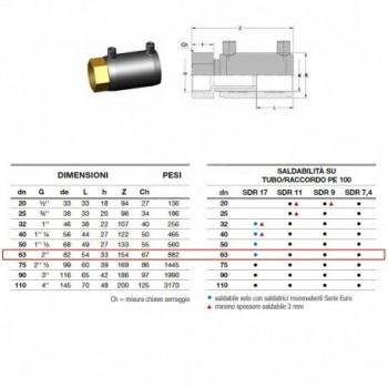 Manicotto elettrosaldabile di transizione D. 63 F ERS2162160063