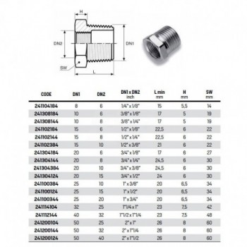 """Riduzione esagonale MF zincato ø1/2""""Mx3/8"""" F 241102384 - In acciaio zincato filettati"""