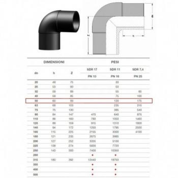 20.10 GOMITO 90° IN PE100 SDR11 ø50mm PN16 2010160050 - A saldare per tubi PED/PEHD