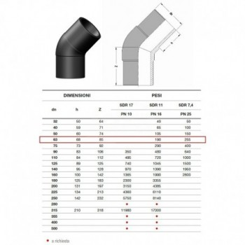 20.15 GOMITO 45° IN PE100 SDR11 ø63mm PN16 2015160063