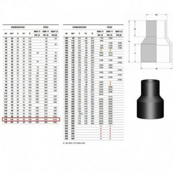 20.50 riduzione IN PE100 SDR11 ø140x110mm PN16 2050161411