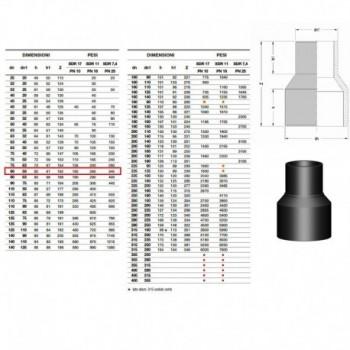 20.50 riduzione IN PE100 SDR11 ø90x50mm PN16 2050169050 - A saldare per tubi PED/PEHD