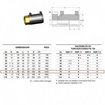 MANICOTTO EL. TRANS. d. 75 F 2162160075 - A saldare per tubi PED/PEHD