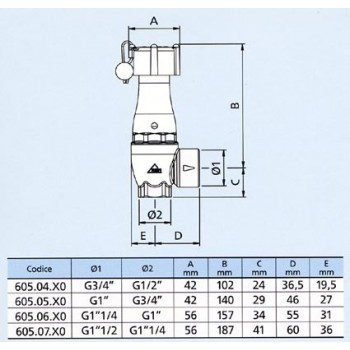 """VALV. SIC. ø1/2""""Fx3/4""""F 3bar 97/23CE"" RBM06050430"
